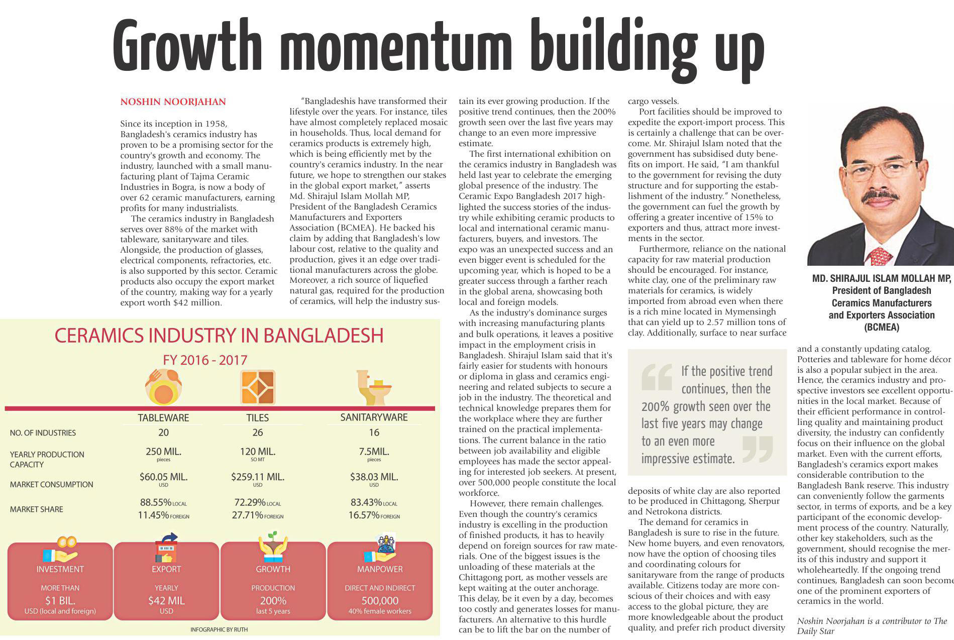 Growth Momentum Building Up
